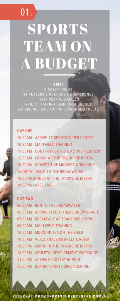 Itinerary Rugby